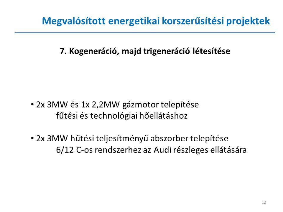 12 7. Kogeneráció, majd trigeneráció létesítése Megvalósított energetikai korszerűsítési projektek • 2x 3MW és 1x 2,2MW gázmotor telepítése fűtési és