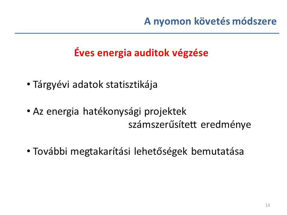 14 A nyomon követés módszere Éves energia auditok végzése • Tárgyévi adatok statisztikája • Az energia hatékonysági projektek számszerűsített eredmény