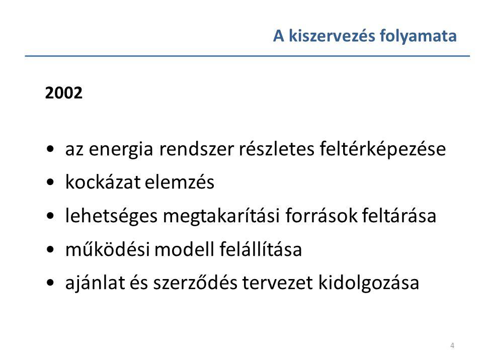 4 A kiszervezés folyamata • az energia rendszer részletes feltérképezése • kockázat elemzés • lehetséges megtakarítási források feltárása • működési m
