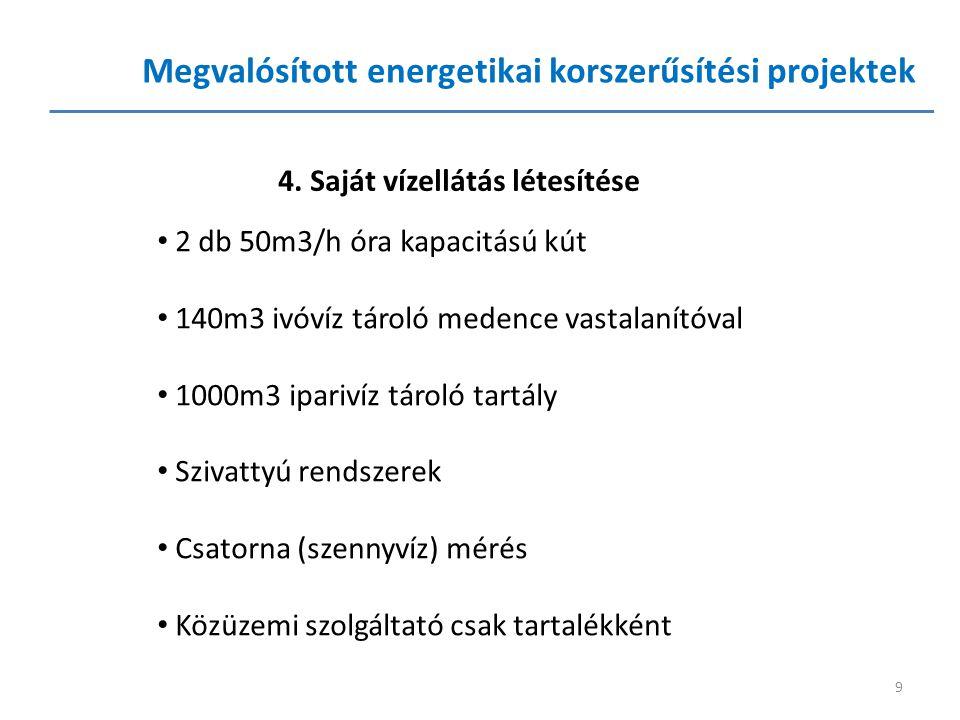 9 4. Saját vízellátás létesítése • 2 db 50m3/h óra kapacitású kút • 140m3 ivóvíz tároló medence vastalanítóval • 1000m3 iparivíz tároló tartály • Sziv