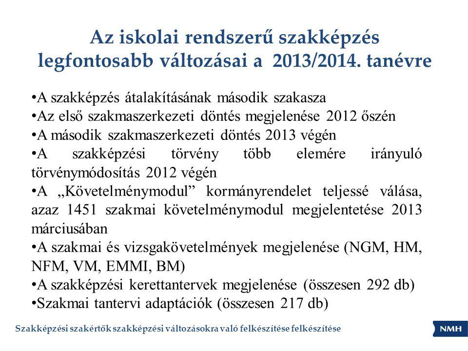 Az iskolai rendszerű szakképzés legfontosabb változásai a 2013/2014. tanévre • A szakképzés átalakításának második szakasza • Az első szakmaszerkezeti