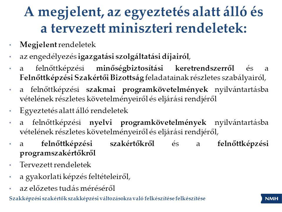 A megjelent, az egyeztetés alatt álló és a tervezett miniszteri rendeletek: • Megjelent rendeletek • az engedélyezés igazgatási szolgáltatási díjairól