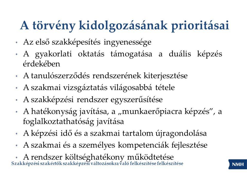 A törvény kidolgozásának prioritásai • Az első szakképesítés ingyenessége • A gyakorlati oktatás támogatása a duális képzés érdekében • A tanulószerző