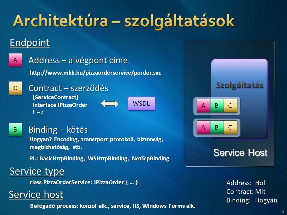 35 Szöveg A A B B C C A A B B C C Service Host A A B B C C http://www.mkk.hu/pizzaorderservice/porder.svc [ServiceContract] interface IPizzaOrder { … } WSDL class PizzaOrderService: IPizzaOrder { … } Pl.: BasicHttpBinding, WSHttpBinding, NetTcpBinding Hogyan.