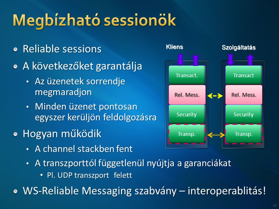57 Transact. Rel. Mess. Security Transact Rel. Mess. Security Transp. KliensSzolgáltatás