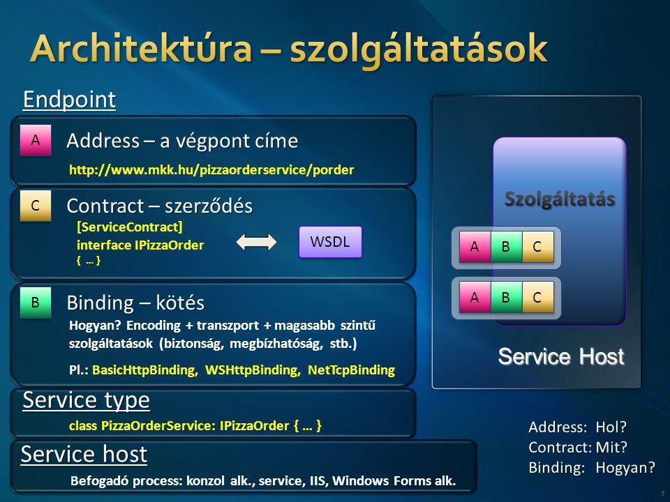 7 A A B B C C A A B B C C Service Host A A B B C C http://www.mkk.hu/pizzaorderservice/porder [ServiceContract] interface IPizzaOrder { … } WSDL class PizzaOrderService: IPizzaOrder { … } Pl.: BasicHttpBinding, WSHttpBinding, NetTcpBinding Hogyan.