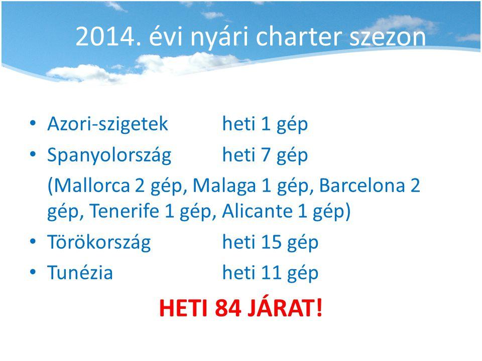 2014. évi nyári charter szezon • Azori-szigetekheti 1 gép • Spanyolországheti 7 gép (Mallorca 2 gép, Malaga 1 gép, Barcelona 2 gép, Tenerife 1 gép, Al