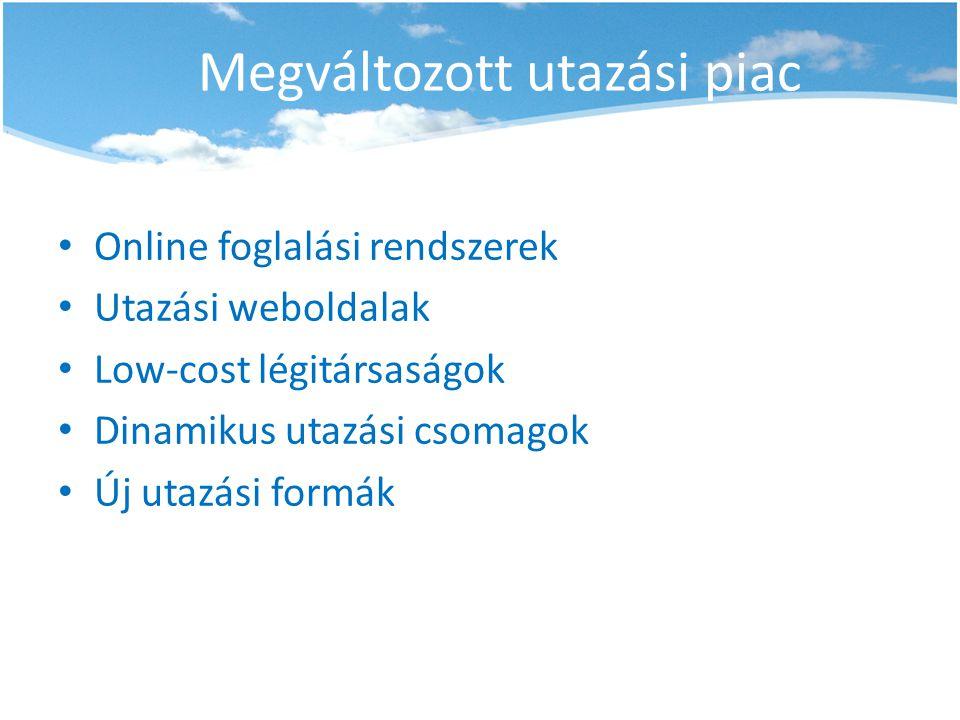 Megváltozott utazási piac • Online foglalási rendszerek • Utazási weboldalak • Low-cost légitársaságok • Dinamikus utazási csomagok • Új utazási formá