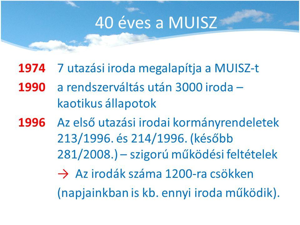 40 éves a MUISZ 1974 7 utazási iroda megalapítja a MUISZ-t 1990 a rendszerváltás után 3000 iroda – kaotikus állapotok 1996 Az első utazási irodai korm