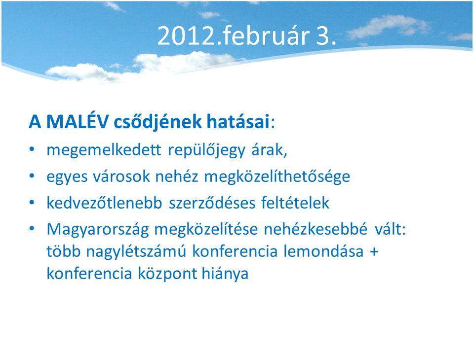 2012.február 3. A MALÉV csődjének hatásai: • megemelkedett repülőjegy árak, • egyes városok nehéz megközelíthetősége • kedvezőtlenebb szerződéses felt