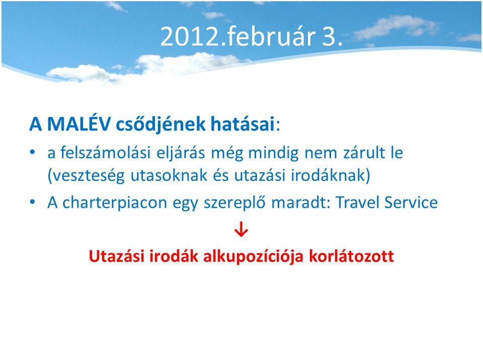 2012.február 3. A MALÉV csődjének hatásai: • a felszámolási eljárás még mindig nem zárult le (veszteség utasoknak és utazási irodáknak) • A charterpia
