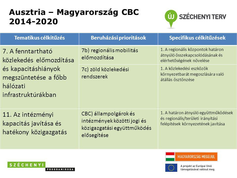 Ausztria – Magyarország CBC 2014-2020 Tematikus célkitűzésBeruházási prioritásokSpecifikus célkitűzések 7. A fenntartható közlekedés előmozdítása és k
