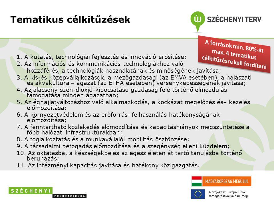 Tematikus célkitűzések 1. A kutatás, technológiai fejlesztés és innováció erősítése; 2. Az információs és kommunikációs technológiákhoz való hozzáféré