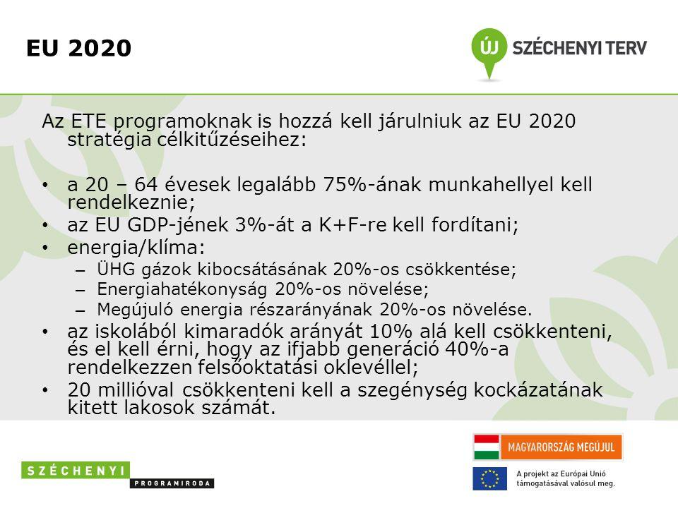 EU 2020 Az ETE programoknak is hozzá kell járulniuk az EU 2020 stratégia célkitűzéseihez: • a 20 – 64 évesek legalább 75%-ának munkahellyel kell rendelkeznie; • az EU GDP-jének 3%-át a K+F-re kell fordítani; • energia/klíma: – ÜHG gázok kibocsátásának 20%-os csökkentése; – Energiahatékonyság 20%-os növelése; – Megújuló energia részarányának 20%-os növelése.