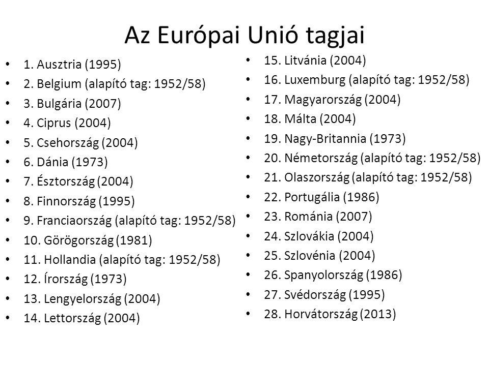 Az Európai Unió tagjai • 1. Ausztria (1995) • 2. Belgium (alapító tag: 1952/58) • 3. Bulgária (2007) • 4. Ciprus (2004) • 5. Csehország (2004) • 6. Dá
