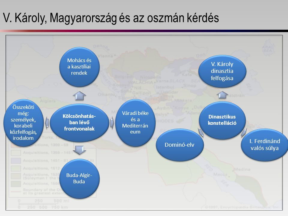 V. Károly, Magyarország és az oszmán kérdés Kölcsönhatás- ban lévő frontvonalak Mohács és a kasztíliai rendek Váradi béke és a Mediterrán eum Buda-Alg