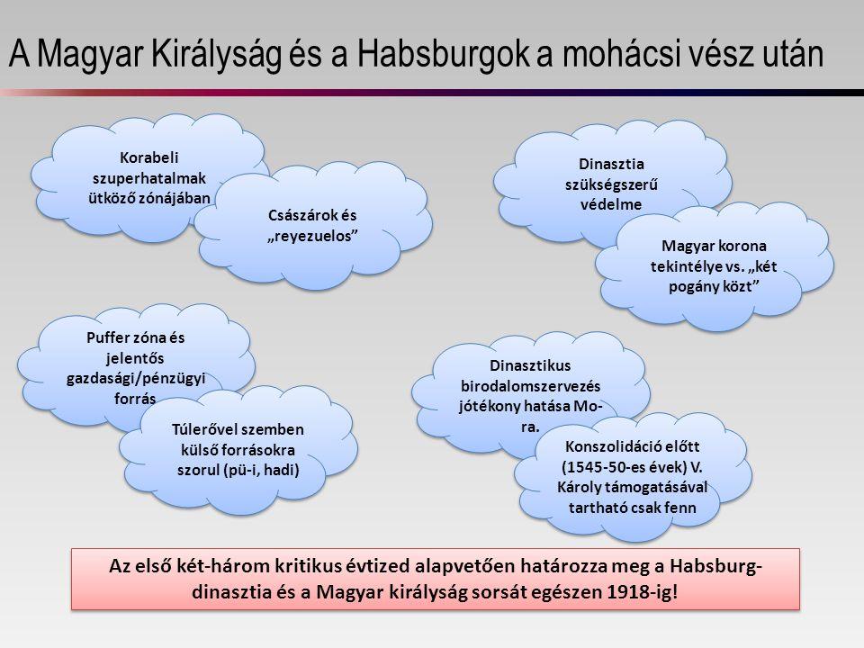 """A Magyar Királyság és a Habsburgok a mohácsi vész után Korabeli szuperhatalmak ütköző zónájában Császárok és """"reyezuelos Dinasztia szükségszerű védelme Magyar korona tekintélye vs."""