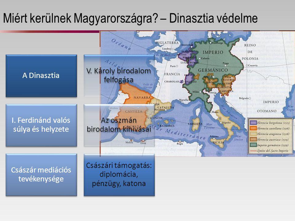 Miért kerülnek Magyarországra. – Dinasztia védelme A Dinasztia V.