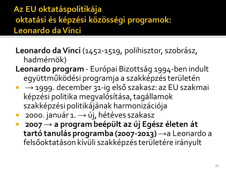 Leonardo da Vinci (1452-1519, polihisztor, szobrász, hadmérnök) Leonardo program - Európai Bizottság 1994-ben indult együttműködési programja a szakképzés területén  → 1999.