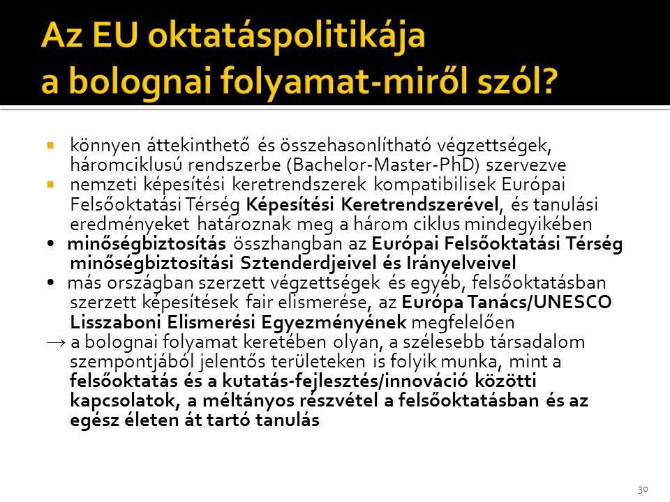  könnyen áttekinthető és összehasonlítható végzettségek, háromciklusú rendszerbe (Bachelor-Master-PhD) szervezve  nemzeti képesítési keretrendszerek kompatibilisek Európai Felsőoktatási Térség Képesítési Keretrendszerével, és tanulási eredményeket határoznak meg a három ciklus mindegyikében • minőségbiztosítás összhangban az Európai Felsőoktatási Térség minőségbiztosítási Sztenderdjeivel és Irányelveivel • más országban szerzett végzettségek és egyéb, felsőoktatásban szerzett képesítések fair elismerése, az Európa Tanács/UNESCO Lisszaboni Elismerési Egyezményének megfelelően → a bolognai folyamat keretében olyan, a szélesebb társadalom szempontjából jelentős területeken is folyik munka, mint a felsőoktatás és a kutatás-fejlesztés/innováció közötti kapcsolatok, a méltányos részvétel a felsőoktatásban és az egész életen át tartó tanulás 30