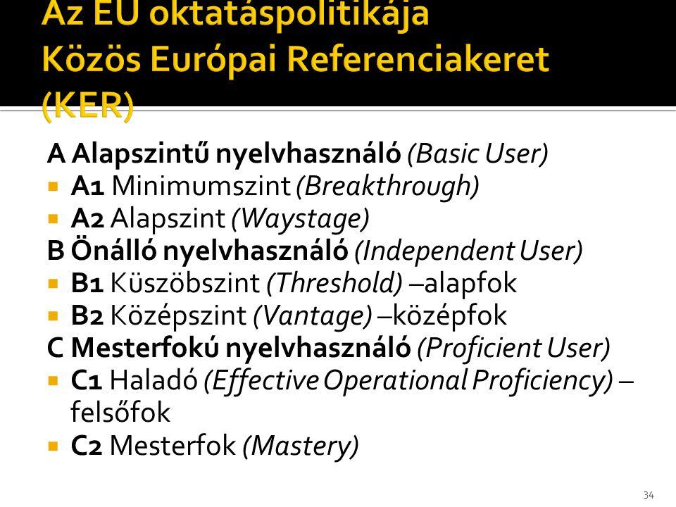 A Alapszintű nyelvhasználó (Basic User)  A1 Minimumszint (Breakthrough)  A2 Alapszint (Waystage) B Önálló nyelvhasználó (Independent User)  B1 Küsz