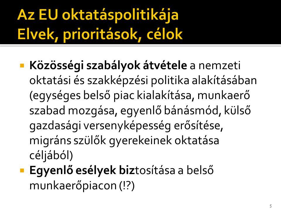  Közösségi szabályok átvétele a nemzeti oktatási és szakképzési politika alakításában (egységes belső piac kialakítása, munkaerő szabad mozgása, egye