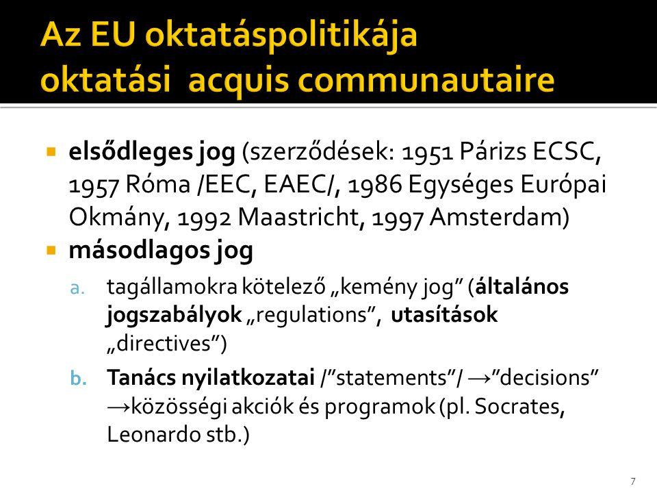 Tanácsi jogszabályok:  1968- munkavállalók szabad áramlása  1975-CEDEFOP/European Centre for the Development of Vocational Training/ közösségi szakképzési kutató-fejlesztő intézet létrehozása (szociálpolitika-szakképzés, szakképesítések megfeleltetése, újra munkába álló nők újraképzése)  1990-Európai (Szak)képzési Alapítvány /European Training Foundation/létrehozása (tagjelölt, dél- kaukázusi, nyugat-balkán, dél-mediterrán, kelet- európai partnerek szakoktatási rendszerének fejlesztése ) 8