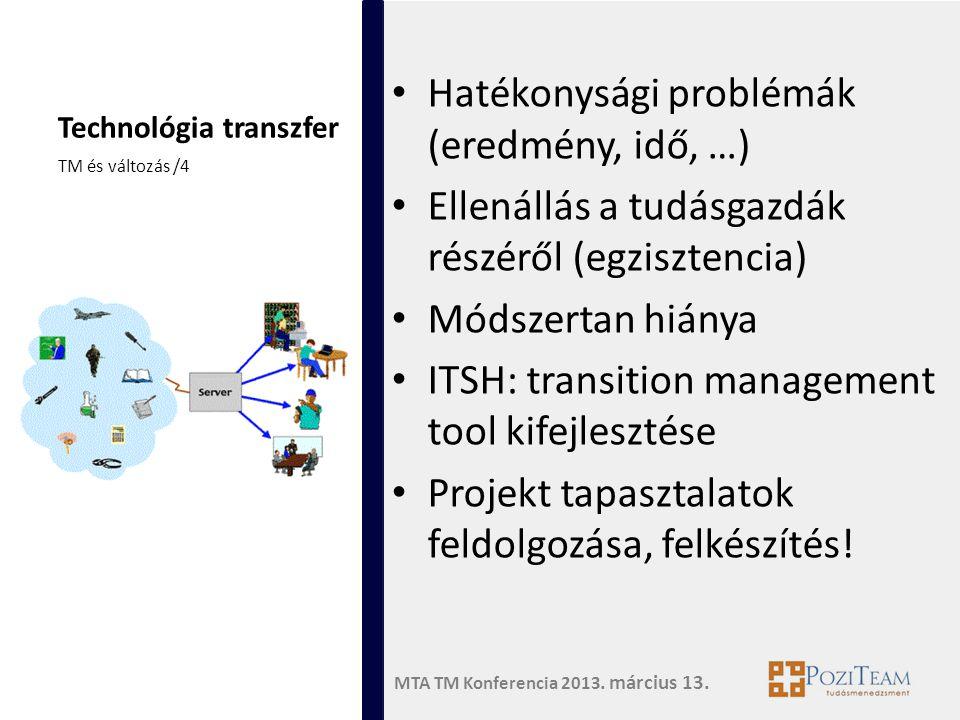 MTA TM Konferencia 2013. március 13. Technológia transzfer • Hatékonysági problémák (eredmény, idő, …) • Ellenállás a tudásgazdák részéről (egzisztenc