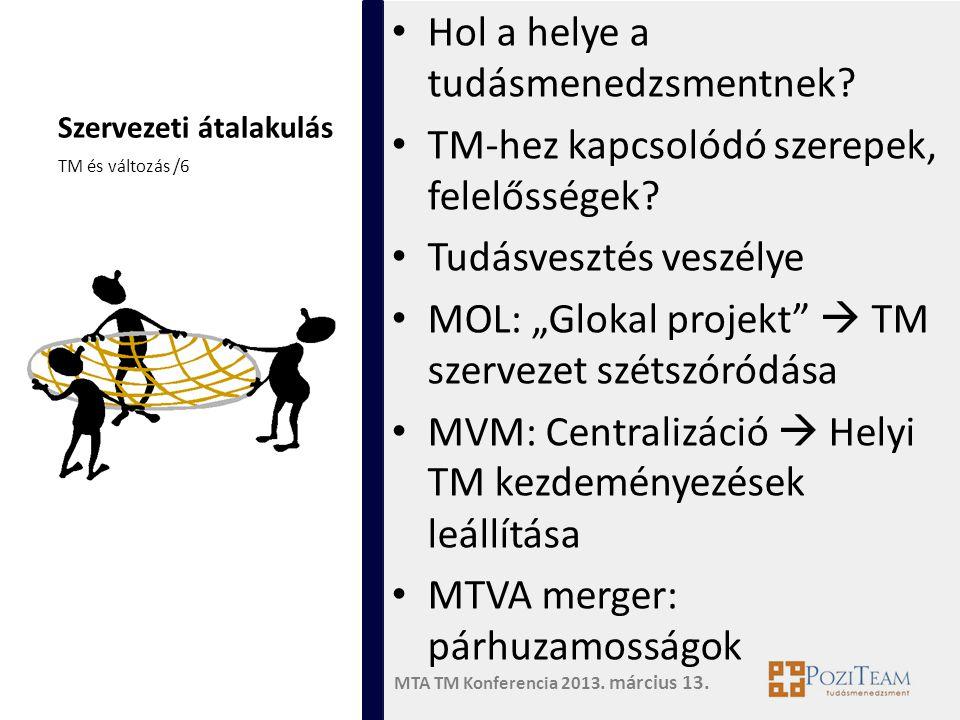 MTA TM Konferencia 2013. március 13. Szervezeti átalakulás • Hol a helye a tudásmenedzsmentnek? • TM-hez kapcsolódó szerepek, felelősségek? • Tudásves