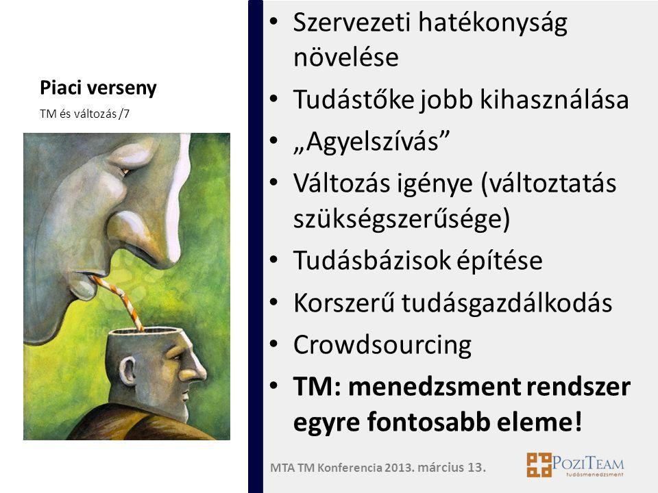 """MTA TM Konferencia 2013. március 13. Piaci verseny • Szervezeti hatékonyság növelése • Tudástőke jobb kihasználása • """"Agyelszívás"""" • Változás igénye ("""