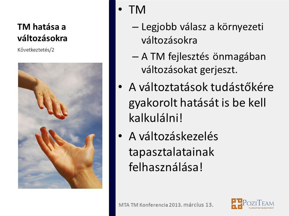 MTA TM Konferencia 2013. március 13. TM hatása a változásokra • TM – Legjobb válasz a környezeti változásokra – A TM fejlesztés önmagában változásokat