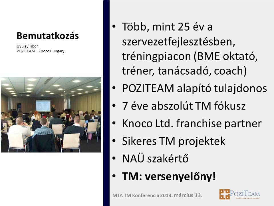 MTA TM Konferencia 2013. március 13. Bemutatkozás Gyulay Tibor POZITEAM – Knoco Hungary • Több, mint 25 év a szervezetfejlesztésben, tréningpiacon (BM
