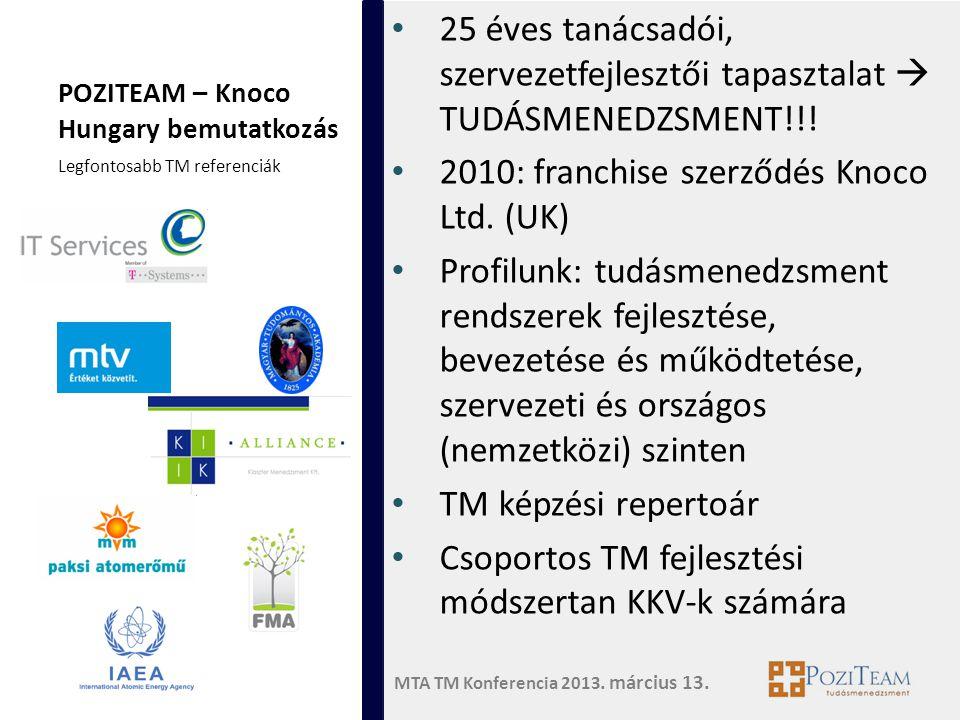 MTA TM Konferencia 2013. március 13. POZITEAM – Knoco Hungary bemutatkozás • 25 éves tanácsadói, szervezetfejlesztői tapasztalat  TUDÁSMENEDZSMENT!!!