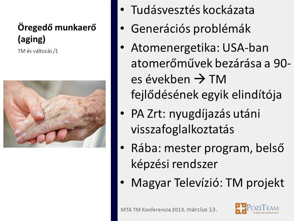 MTA TM Konferencia 2013. március 13. Öregedő munkaerő (aging) • Tudásvesztés kockázata • Generációs problémák • Atomenergetika: USA-ban atomerőművek b