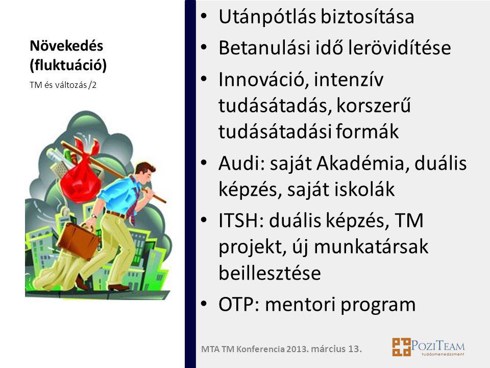 MTA TM Konferencia 2013. március 13. Növekedés (fluktuáció) • Utánpótlás biztosítása • Betanulási idő lerövidítése • Innováció, intenzív tudásátadás,