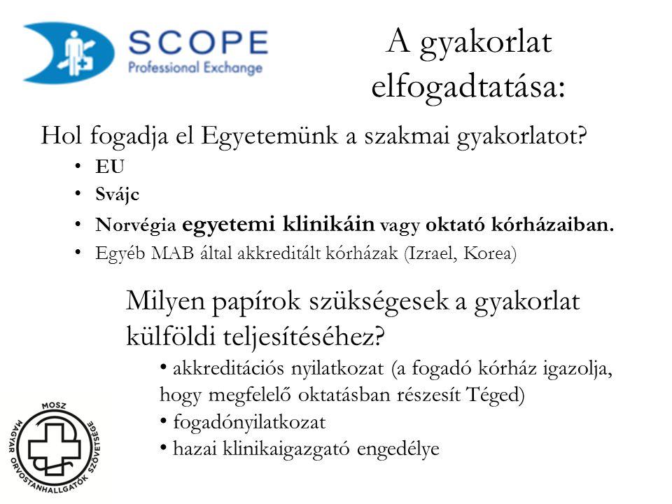 A gyakorlat elfogadtatása: Hol fogadja el Egyetemünk a szakmai gyakorlatot? • EU • Svájc • Norvégia egyetemi klinikáin vagy oktató kórházaiban. • Egyé