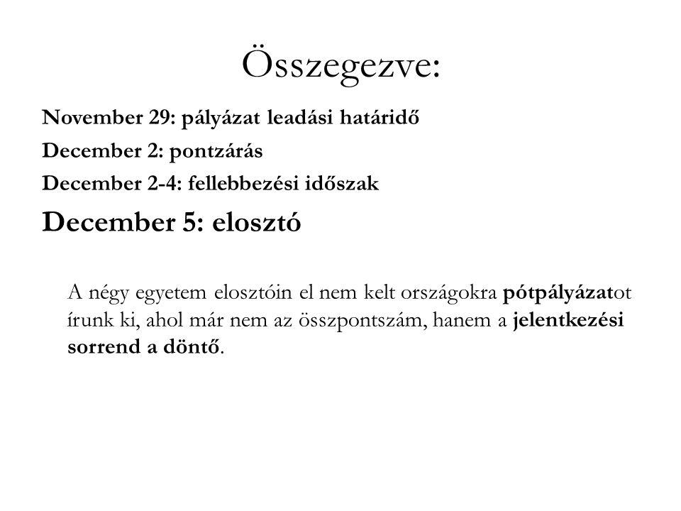 Összegezve: November 29: pályázat leadási határidő December 2: pontzárás December 2-4: fellebbezési időszak December 5: elosztó A négy egyetem elosztó
