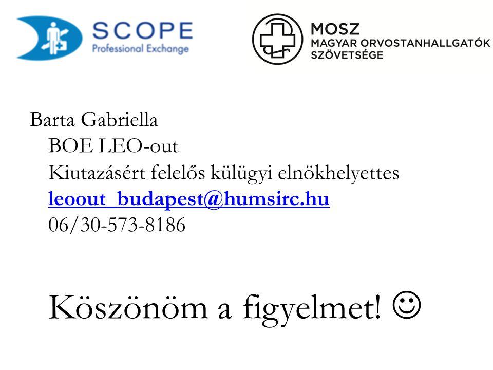 Barta Gabriella BOE LEO-out Kiutazásért felelős külügyi elnökhelyettes leoout_budapest@humsirc.hu 06/30-573-8186 Köszönöm a figyelmet!  leoout_budape