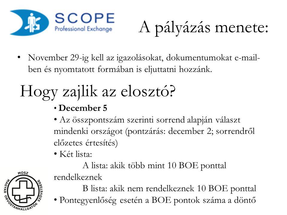 A pályázás menete: • November 29-ig kell az igazolásokat, dokumentumokat e-mail- ben és nyomtatott formában is eljuttatni hozzánk. Hogy zajlik az elos