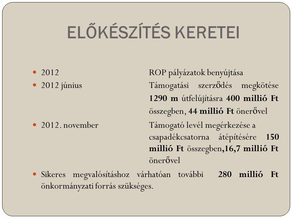 ELŐKÉSZÍTÉS KERETEI  2012ROP pályázatok benyújtása  2012 június Támogatási szerz ő dés megkötése 1290 m útfelújításra 400 millió Ft összegben, 44 mi