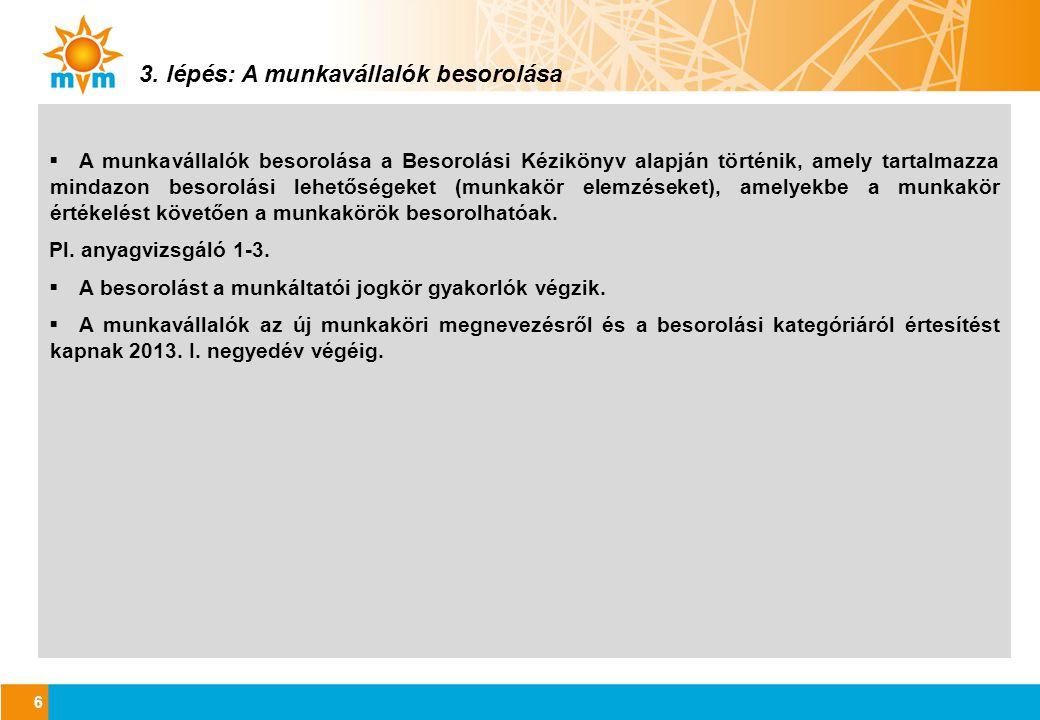 Bérezési rendszer A jövedelem meghatározására vonatkozó szabályok: •Az alapbér meghatározásának alapja a betöltött munkakör értéke, HAY kategóriája •Az alapbérek meghatározásánál a bérpiaci trendeket, a helyi munkaerőpiacon (Budapest) fizetett bérek medián értékét és az MNV iránymutatásait vesszük figyelembe •Az alapbér fejlesztés és a jutalmak kifizetése az egyéni célkitűzéseken alapuló teljesítményértékelés alapján történik •A pótlékok mértékét a KSZ határozza meg •A béren kívüli juttatásoknál a jogszabályi elvárásoknak is megfelelő gazdaságosabb béren kívüli juttatási lehetőségeket alkalmazzuk Nem cél a bérelemek egységesítése csoportszinten.