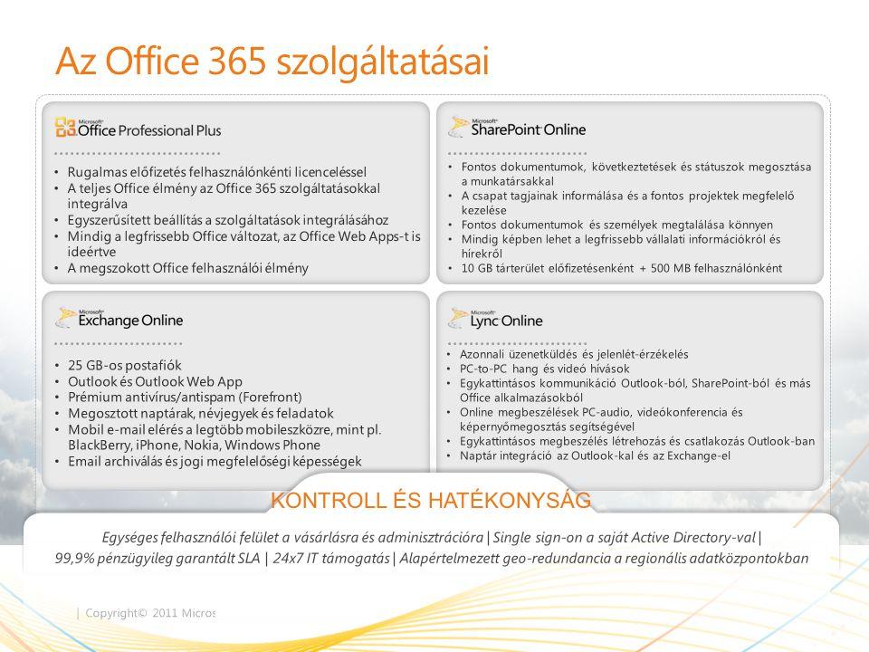 | Copyright© 2011 Microsoft Corporation Az Office 365 szolgáltatásai • Fontos dokumentumok, következtetések és státuszok megosztása a munkatársakkal •