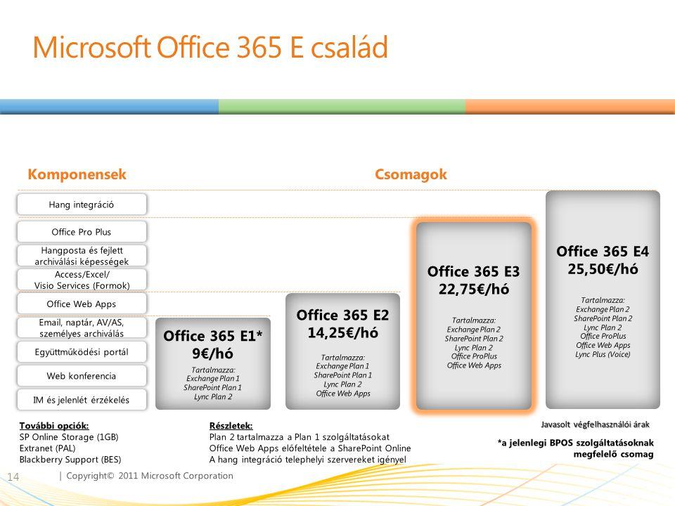 | Copyright© 2011 Microsoft Corporation Microsoft Office 365 E család 14