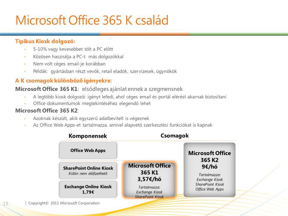 | Copyright© 2011 Microsoft Corporation Microsoft Office 365 K család Tipikus Kiosk dolgozó: • 5-10% vagy kevesebbet tölt a PC előtt • Közösen használ