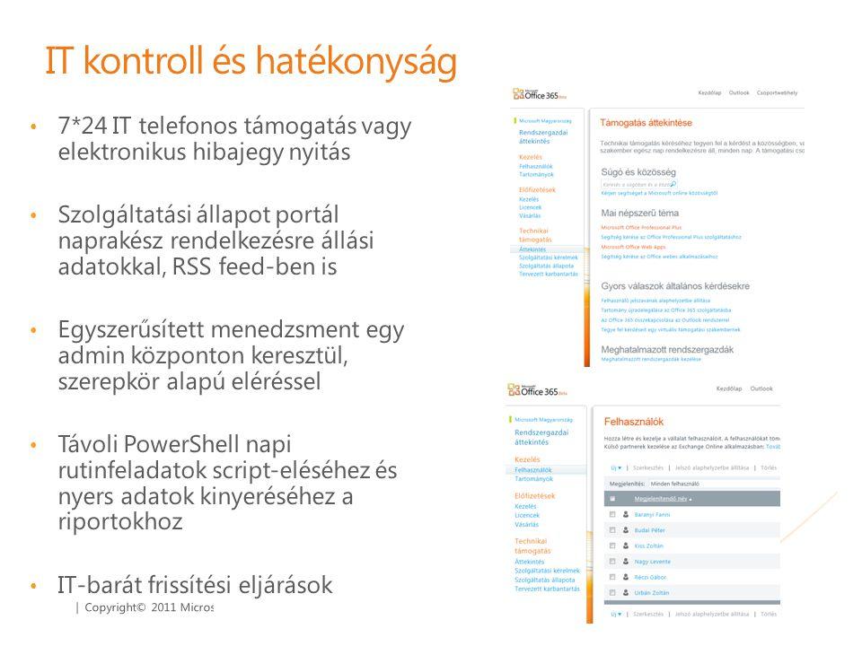 | Copyright© 2011 Microsoft Corporation IT kontroll és hatékonyság • 7*24 IT telefonos támogatás vagy elektronikus hibajegy nyitás • Szolgáltatási áll