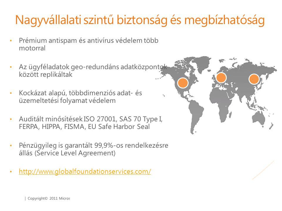 | Copyright© 2011 Microsoft Corporation Nagyvállalati szintű biztonság és megbízhatóság • Prémium antispam és antivírus védelem több motorral • Az ügy