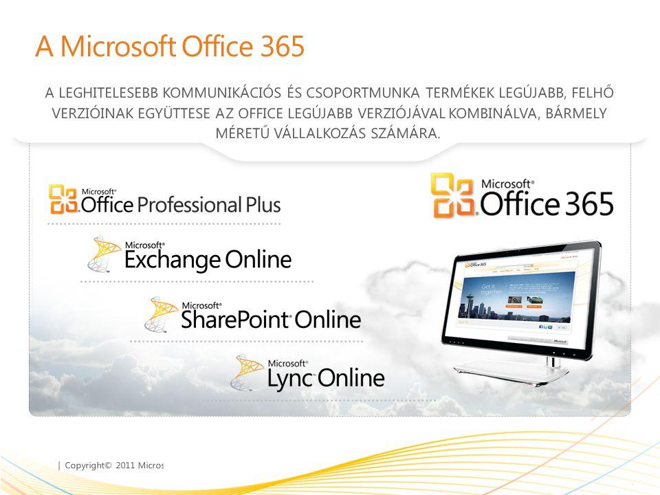 | Copyright© 2011 Microsoft Corporation A Microsoft Office 365 A LEGHITELESEBB KOMMUNIKÁCIÓS ÉS CSOPORTMUNKA TERMÉKEK LEGÚJABB, FELHŐ VERZIÓINAK EGYÜT