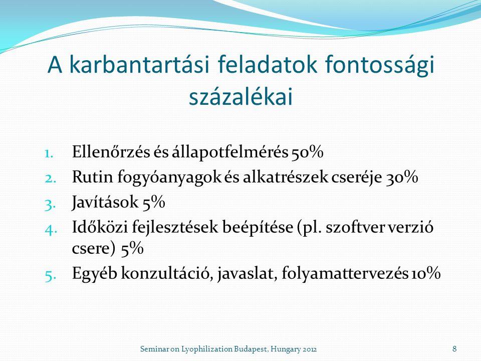 """CHRIST Szerviztámogatás Németországból  24 órás, folyamatos """"hot-line kapcsolat  Gyártói műszaki támogatás  Gyári alkatrészek, fogyóanyagok  Támogatás a folyamat-tervezésben  Egyéb konzultációk  Engineering 9Seminar on Lyophilization Budapest, Hungary 2012"""