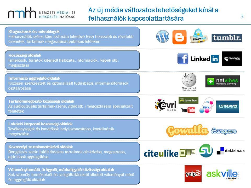 3 Az új média változatos lehetőségeket kínál a felhasználók kapcsolattartására Lokáció központú közösségi oldalak Tevékenységek és ismerősök helyi azo