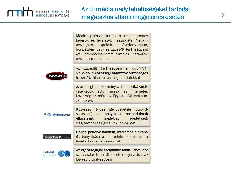 10 Pillanatkép az internet penetrációról EU 265% HU 430% Növekedés 2005- 2010 Forrás: Broadband access in the EU: situation at 1 July, 2010.Forrás: KSH tájékoztató Penetráció alakulása az EU-ban és Magyarországon, 2005-2010.